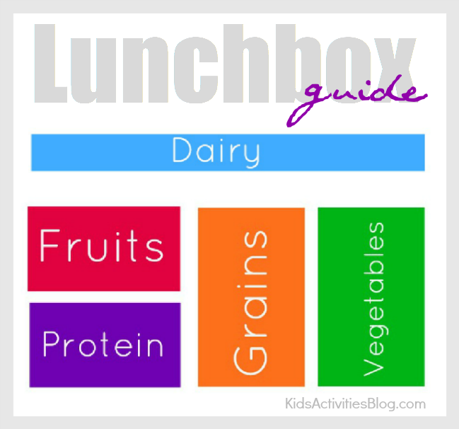 lunch box food guide - my plate