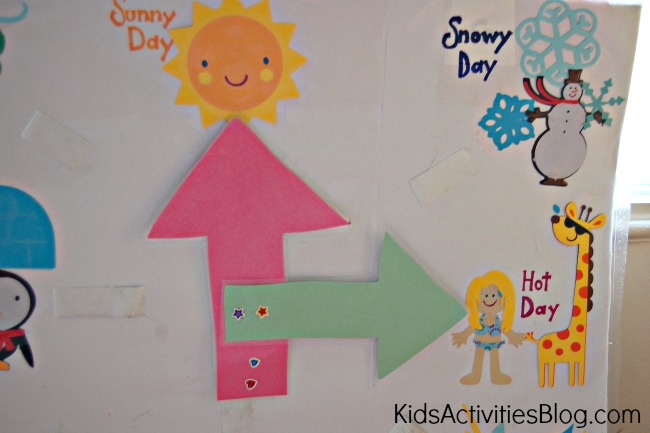 weather for kids make a weather board