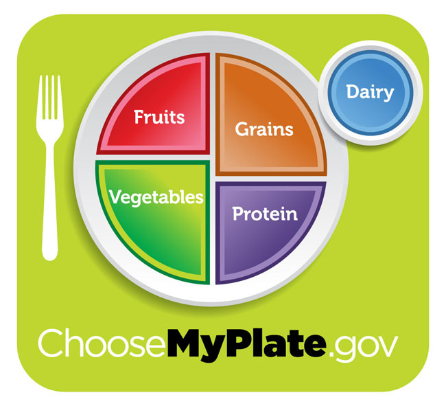 Encourage Healthy Eating for Kids with My Plate