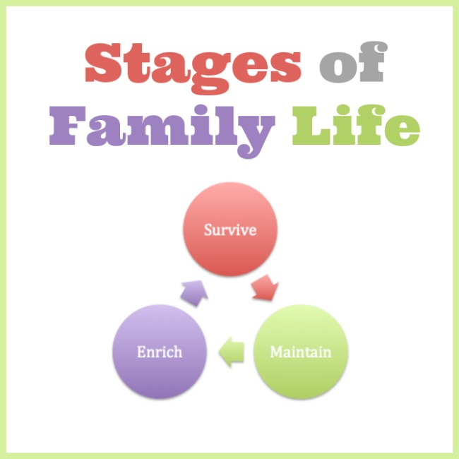 Stages of Family LIfe