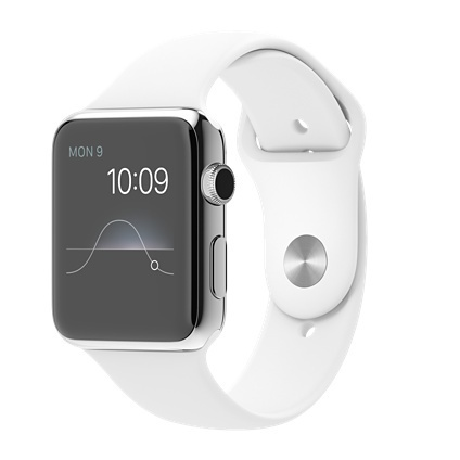 win it! The new Apple watch - giveaway ends 6:30:15