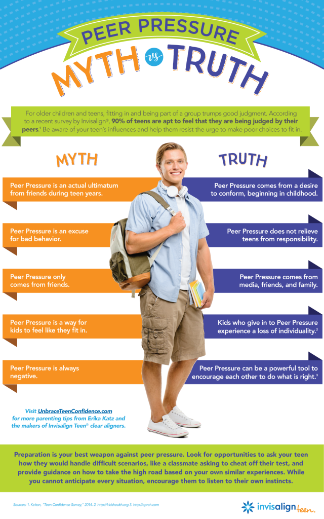 Peer Pressure Myth vs. Truth