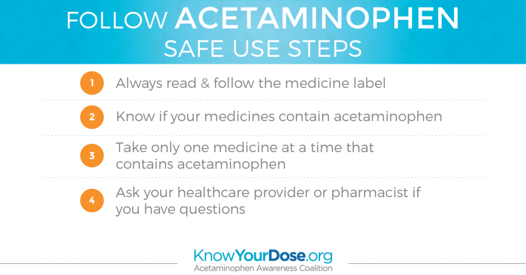 4 Steps to Safely Using Acetaminophen