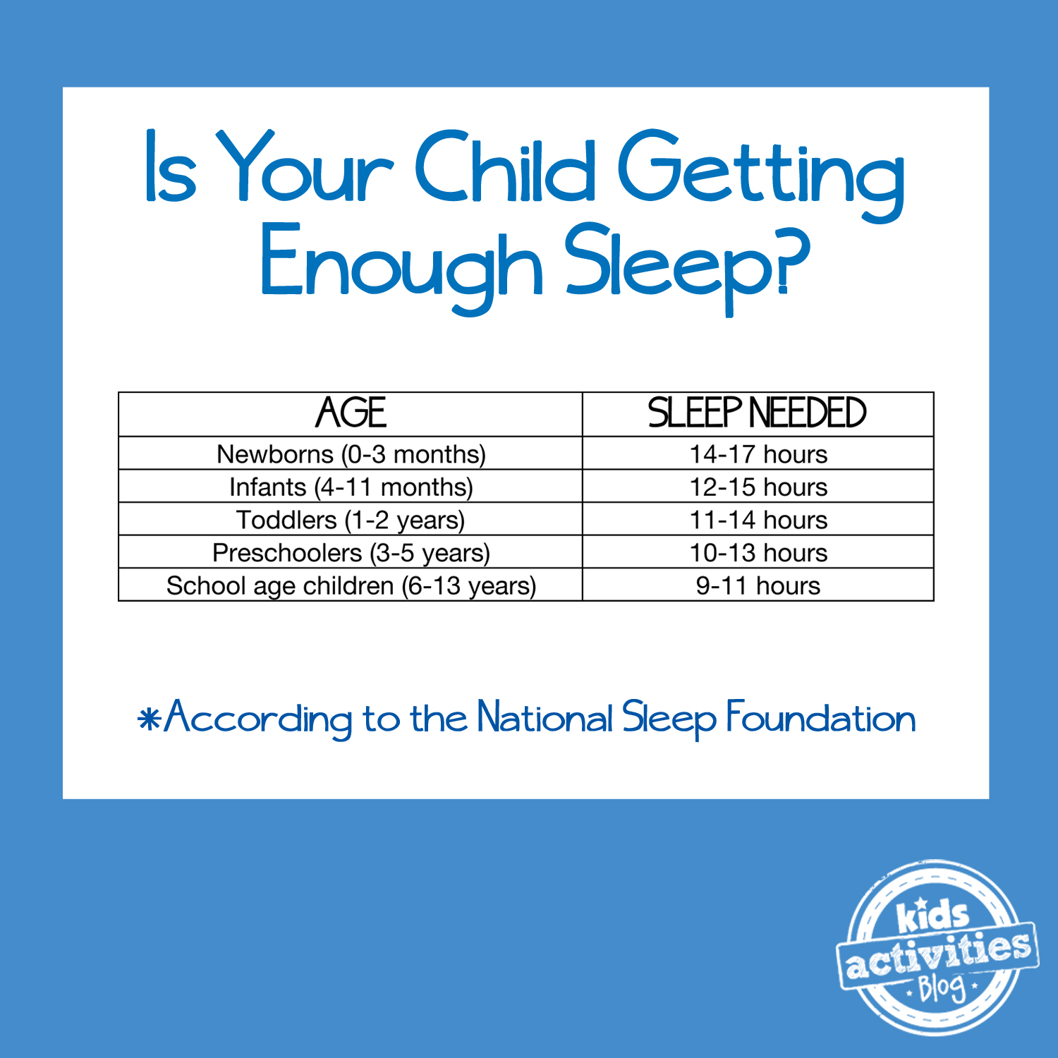 Is Your Child Getting Enough Sleep