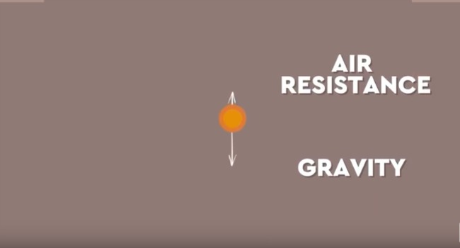 screenshot from video about air resistance and gravity related to dropping penny off empire state building