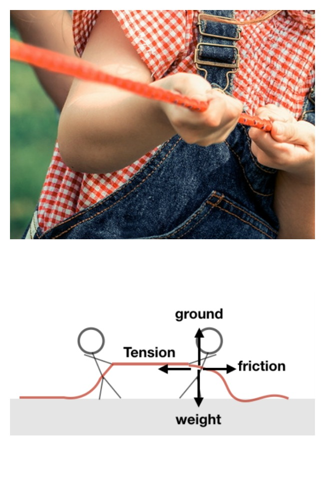 Tug of War is More than a Game, it is Science