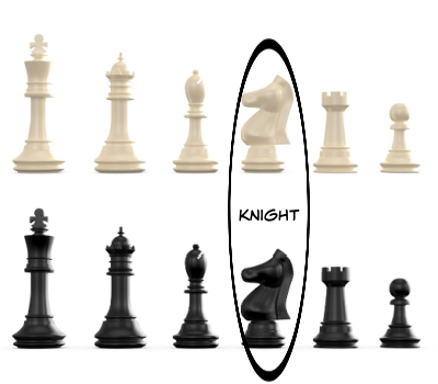 One of the last chess pieces to teach is the Knight!