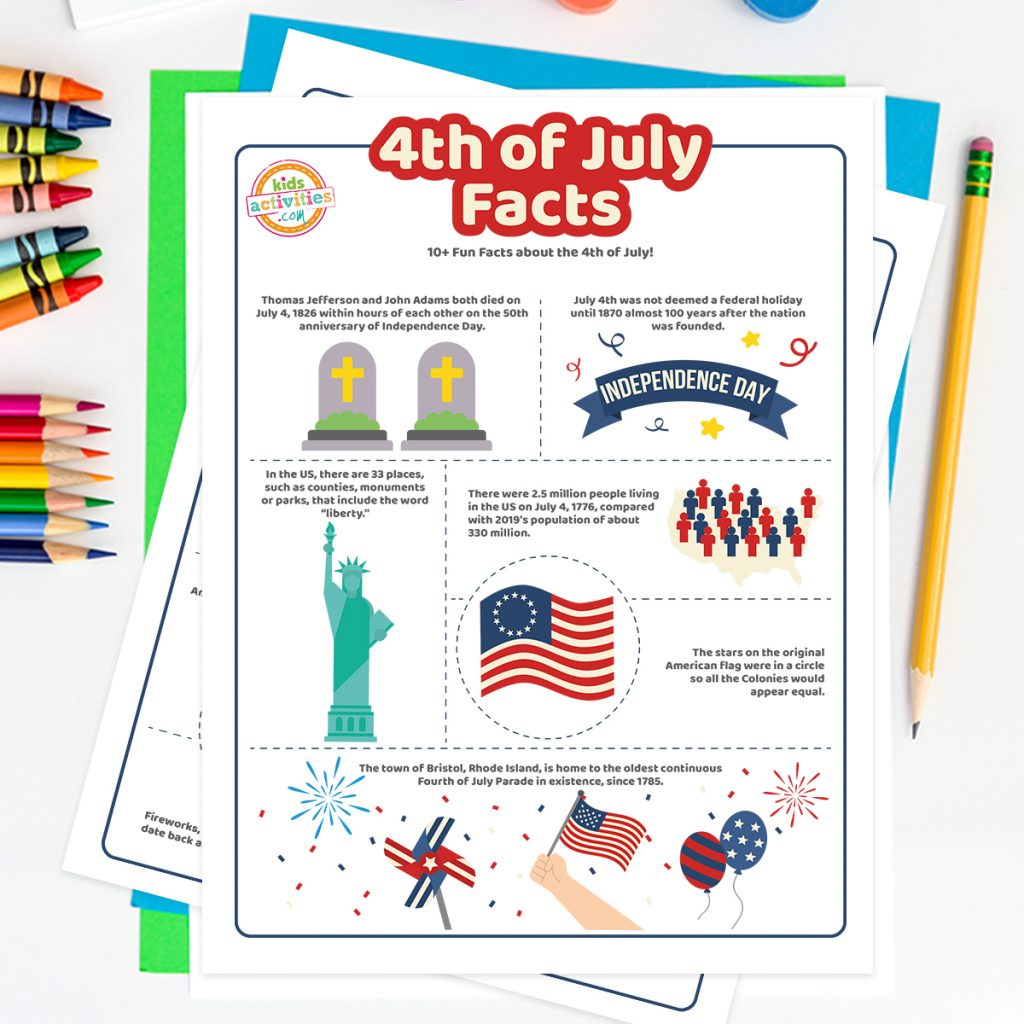 facts about 4th of July
