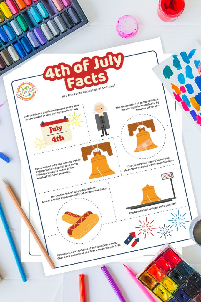 4th of July facts coloring pages