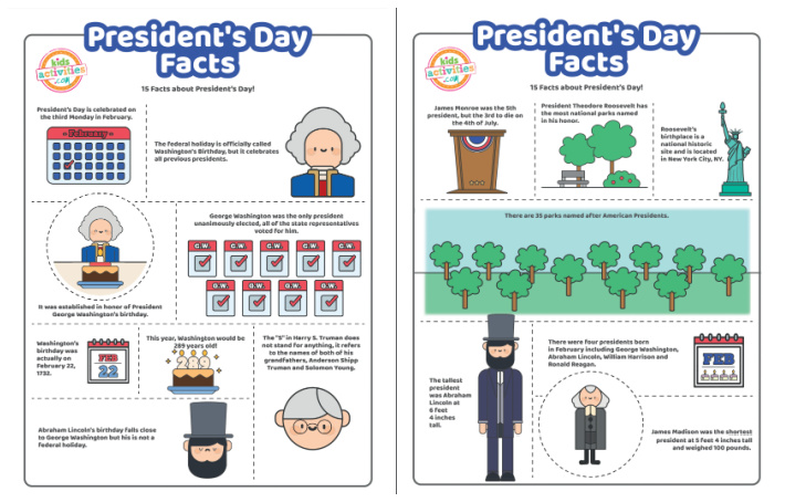 Full color 2 page pdf shown for Presidents Day Fact sheets - 15 facts about US Presidents in honor of President's Day - Kids Activities Blog