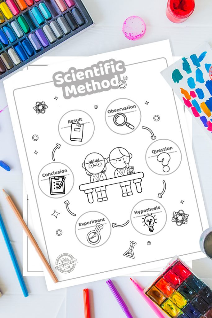Download and print this scientific method worksheet for kids pdf shown on a background with markers, pencils and paints.